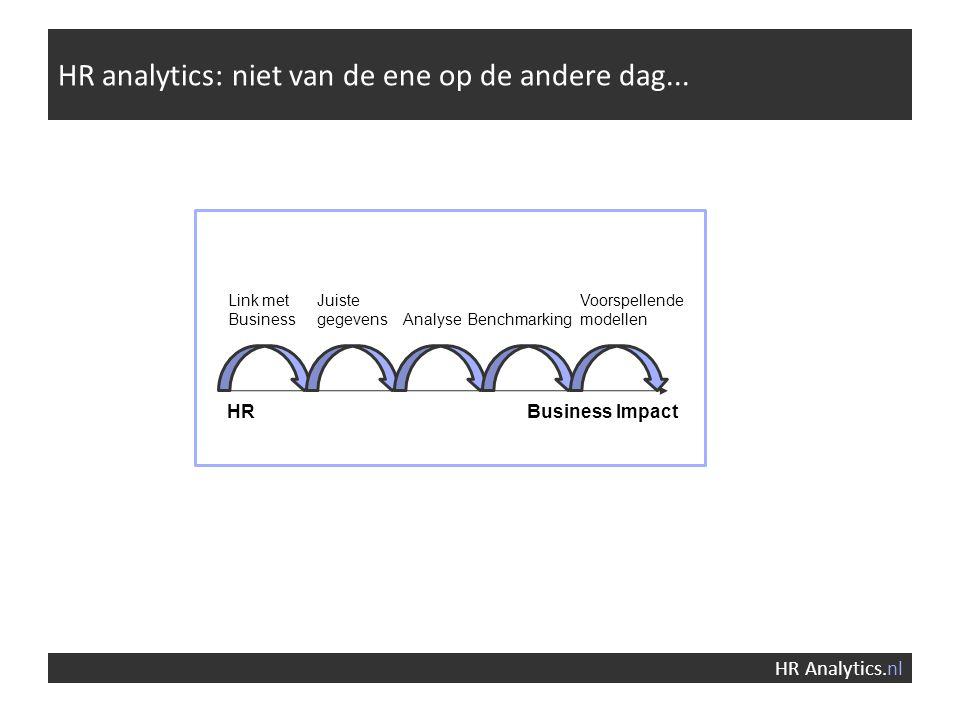 HR analytics: niet van de ene op de andere dag... HR Analytics.nl HRBusiness Impact Juiste gegevens BenchmarkingAnalyse Voorspellende modellen Link me