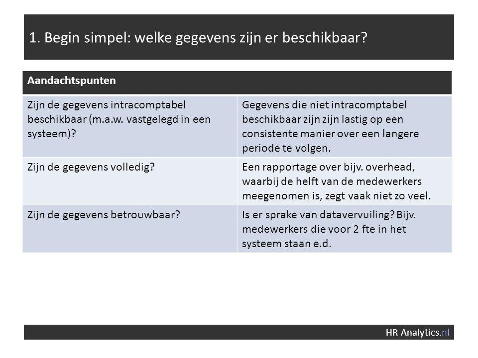 1. Begin simpel: welke gegevens zijn er beschikbaar? HR Analytics.nl Aandachtspunten Zijn de gegevens intracomptabel beschikbaar (m.a.w. vastgelegd in