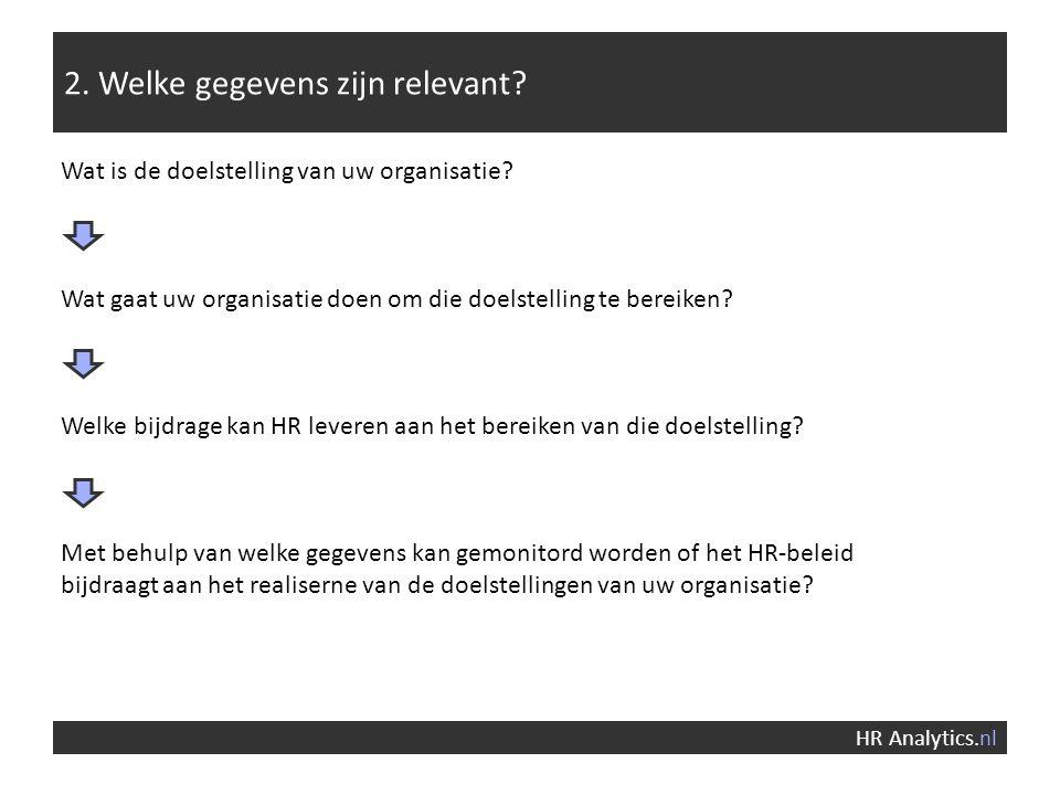 2. Welke gegevens zijn relevant? HR Analytics.nl Wat is de doelstelling van uw organisatie? Wat gaat uw organisatie doen om die doelstelling te bereik