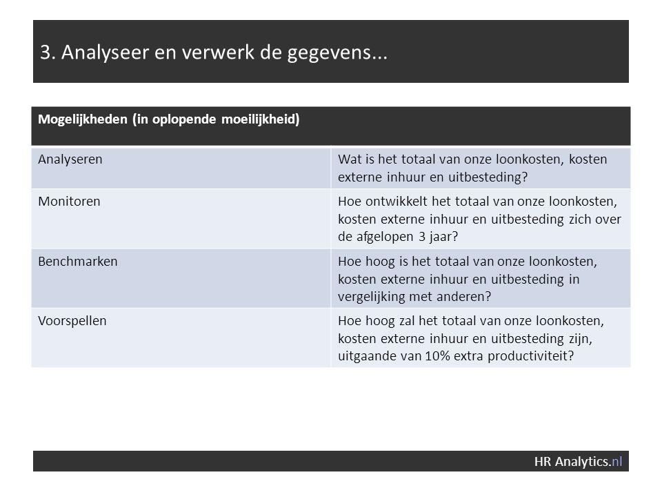 3. Analyseer en verwerk de gegevens... HR Analytics.nl Mogelijkheden (in oplopende moeilijkheid) AnalyserenWat is het totaal van onze loonkosten, kost