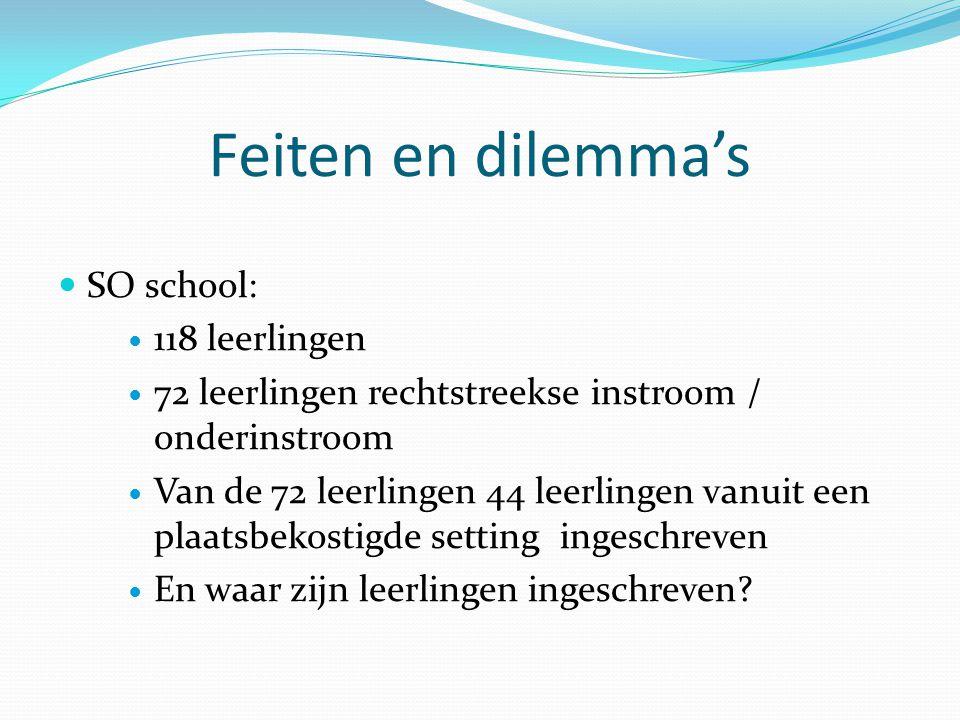 Feiten en dilemma's SO school: 118 leerlingen 72 leerlingen rechtstreekse instroom / onderinstroom Van de 72 leerlingen 44 leerlingen vanuit een plaat
