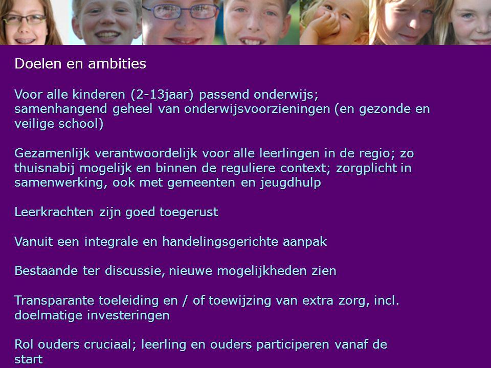 Doelen en ambities Voor alle kinderen (2-13jaar) passend onderwijs; samenhangend geheel van onderwijsvoorzieningen (en gezonde en veilige school) Geza