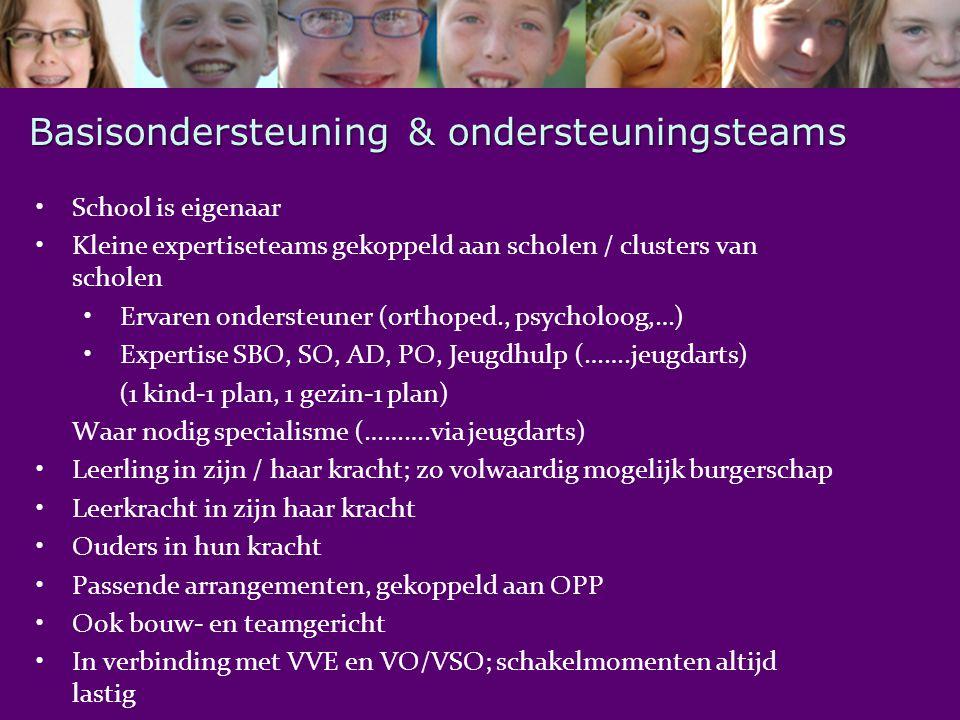 Basisondersteuning & ondersteuningsteams School is eigenaar Kleine expertiseteams gekoppeld aan scholen / clusters van scholen Ervaren ondersteuner (o