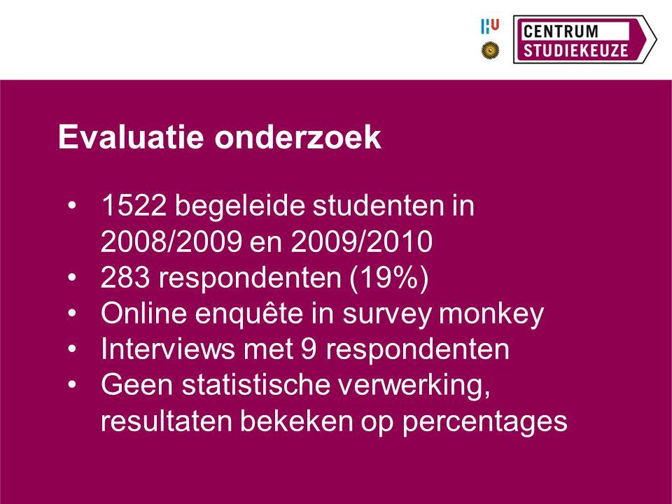 Evaluatie onderzoek 1522 begeleide studenten in 2008/2009 en 2009/2010 283 respondenten (19%) Online enquête in survey monkey Interviews met 9 respond