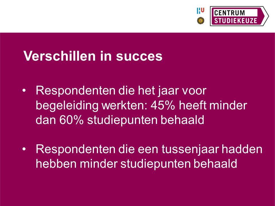 Verschillen in succes Respondenten die het jaar voor begeleiding werkten: 45% heeft minder dan 60% studiepunten behaald Respondenten die een tussenjaa