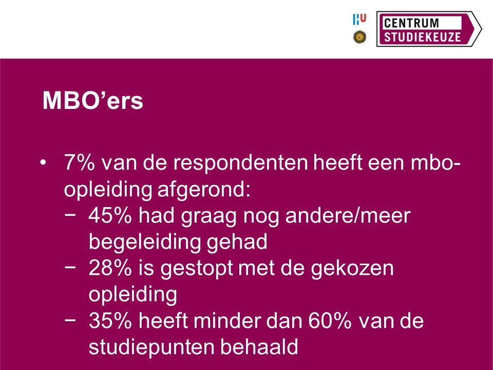 MBO'ers 7% van de respondenten heeft een mbo- opleiding afgerond: −45% had graag nog andere/meer begeleiding gehad −28% is gestopt met de gekozen ople