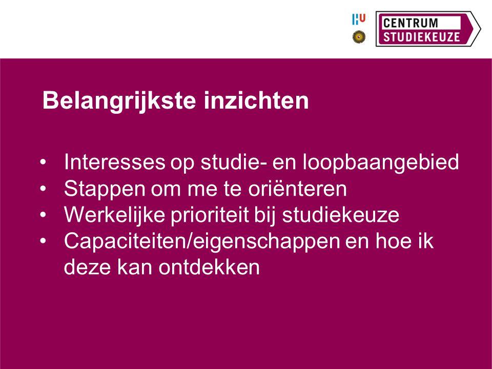 Belangrijkste inzichten Interesses op studie- en loopbaangebied Stappen om me te oriënteren Werkelijke prioriteit bij studiekeuze Capaciteiten/eigensc