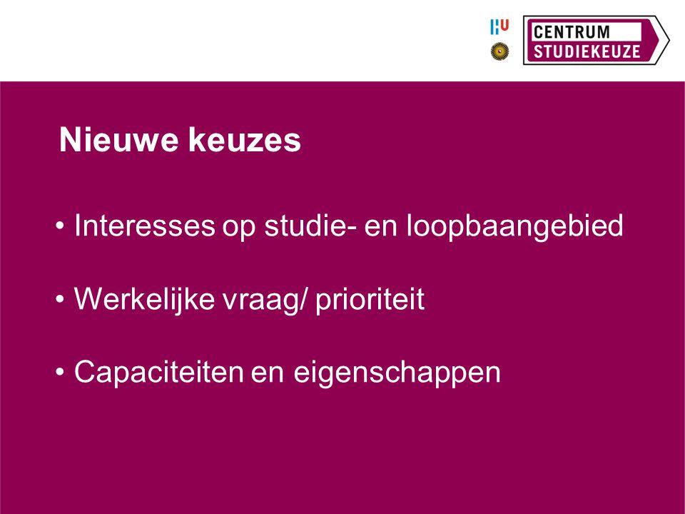 Nieuwe keuzes Interesses op studie- en loopbaangebied Werkelijke vraag/ prioriteit Capaciteiten en eigenschappen