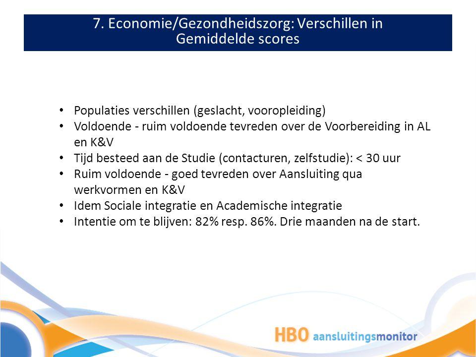 7. Economie/Gezondheidszorg: Verschillen in Gemiddelde scores Populaties verschillen (geslacht, vooropleiding) Voldoende - ruim voldoende tevreden ove