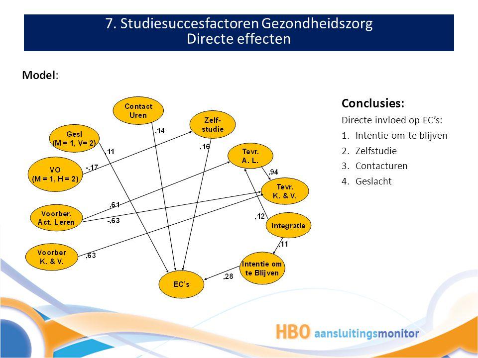 7. Studiesuccesfactoren Gezondheidszorg Directe effecten Model: Conclusies: Directe invloed op EC's: 1.Intentie om te blijven 2.Zelfstudie 3.Contactur