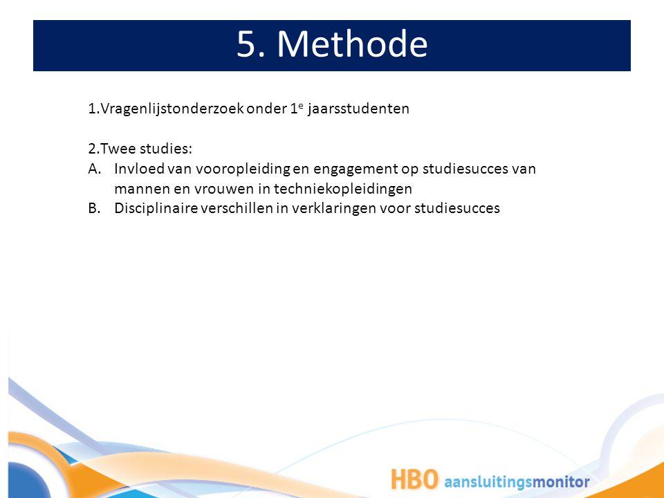 6.Succesfactoren bij techniekopleidingen Invloed op studiesucces: MannenVrouwen 1.
