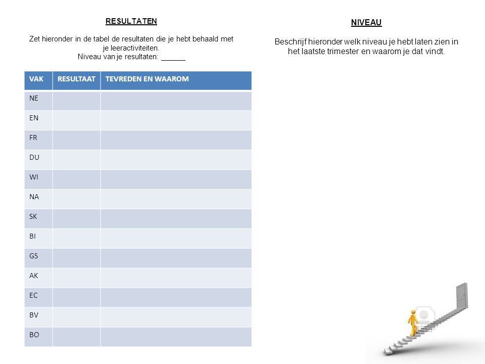 RESULTATEN Zet hieronder in de tabel de resultaten die je hebt behaald met je leeractiviteiten. Niveau van je resultaten: ______ VAKRESULTAATTEVREDEN