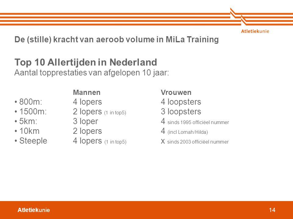 Atletiekunie14 De (stille) kracht van aeroob volume in MiLa Training Top 10 Allertijden in Nederland Aantal topprestaties van afgelopen 10 jaar: Manne