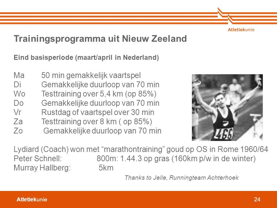 Atletiekunie24 Trainingsprogramma uit Nieuw Zeeland Eind basisperiode (maart/april in Nederland) Ma 50 min gemakkelijk vaartspel DiGemakkelijke duurlo