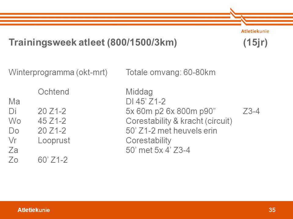 Atletiekunie35 Trainingsweek atleet (800/1500/3km) (15jr) Winterprogramma (okt-mrt)Totale omvang: 60-80km OchtendMiddag MaDl 45' Z1-2 Di20 Z1-25x 60m