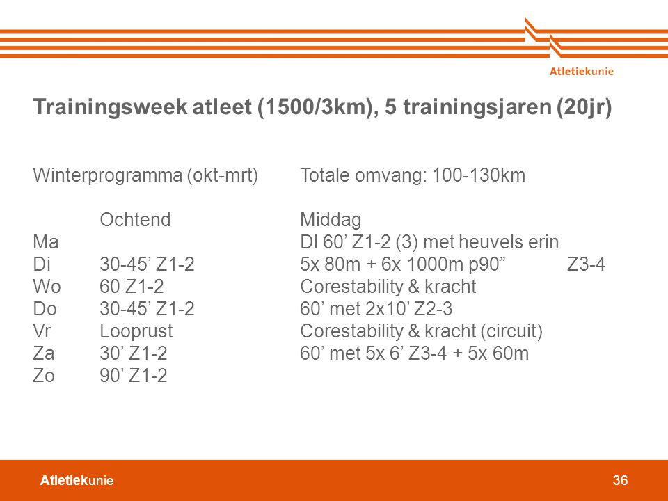 Atletiekunie36 Trainingsweek atleet (1500/3km), 5 trainingsjaren (20jr) Winterprogramma (okt-mrt) Totale omvang: 100-130km OchtendMiddag MaDl 60' Z1-2