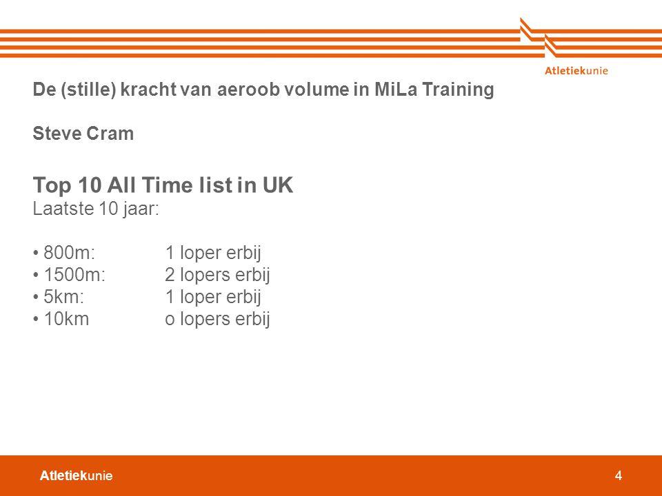 Atletiekunie15 De (stille) kracht van aeroob volume in MiLa Training Marathon in Nederland 1983: 59 lopers onder 2.30 per jaar 2008:10 lopers onder 2.30 dit jaar 1500m in Noorwegen 1970/80140 – 160 atleten onder 4 min op 1500m 200830 atleten onder 4 min (Holland 55 in 2008)