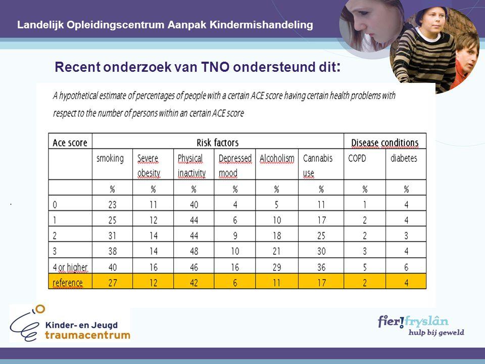 Recent onderzoek van TNO ondersteund dit :. Landelijk Opleidingscentrum Aanpak Kindermishandeling
