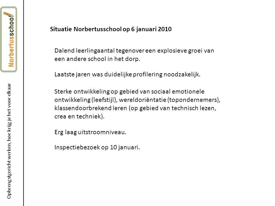 Opbrengstgericht werken, hoe krijg je het voor elkaar Situatie Norbertusschool op 6 januari 2010 Dalend leerlingaantal tegenover een explosieve groei