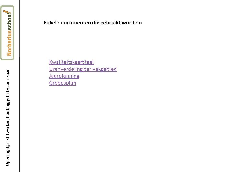 Opbrengstgericht werken, hoe krijg je het voor elkaar Enkele documenten die gebruikt worden: Kwaliteitskaart taal Urenverdeling per vakgebied Jaarplan