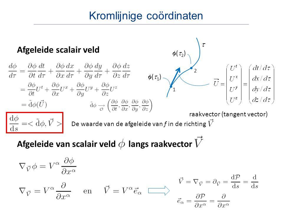 Kromlijnige coördinaten Afgeleide scalair veld raakvector (tangent vector) 1 2  (1)(1) (2)(2) De waarde van de afgeleide van f in de richting