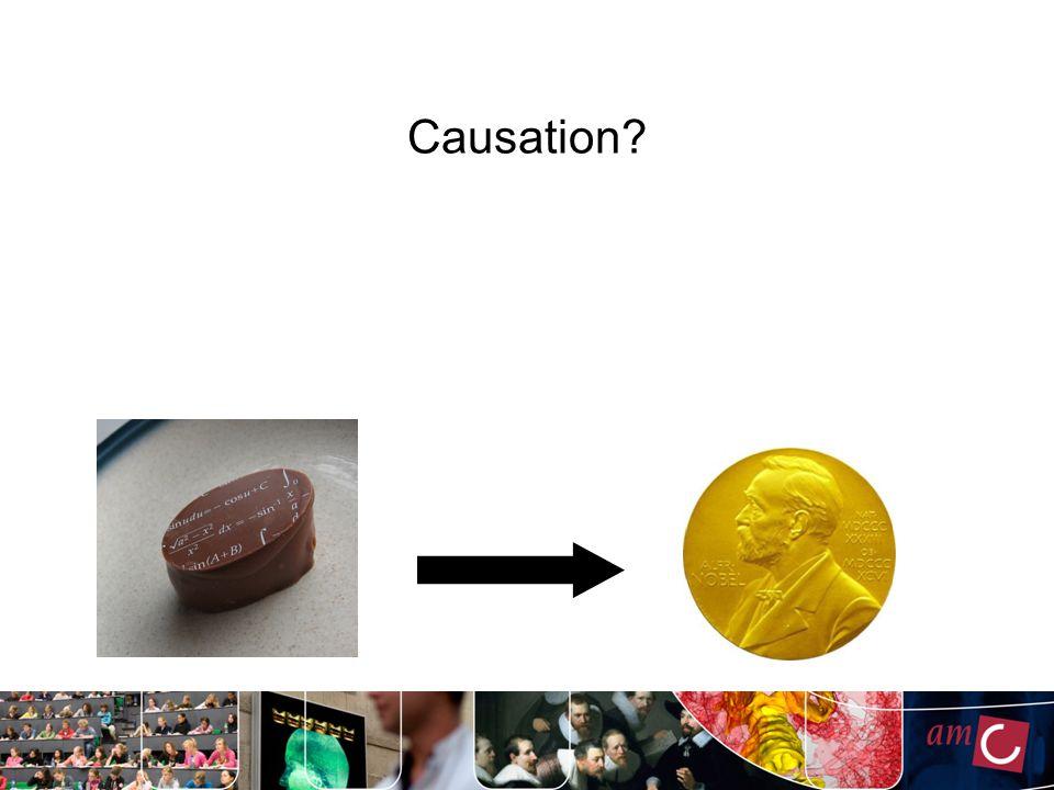 Causation?