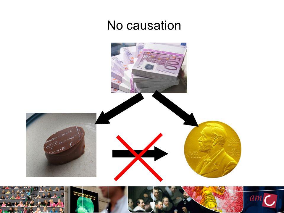 No causation