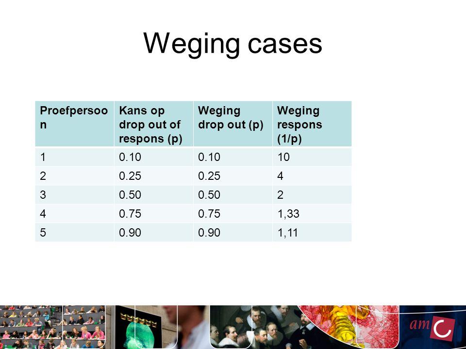 Weging cases Proefpersoo n Kans op drop out of respons (p) Weging drop out (p) Weging respons (1/p) 10.10 10 20.25 4 30.50 2 40.75 1,33 50.90 1,11