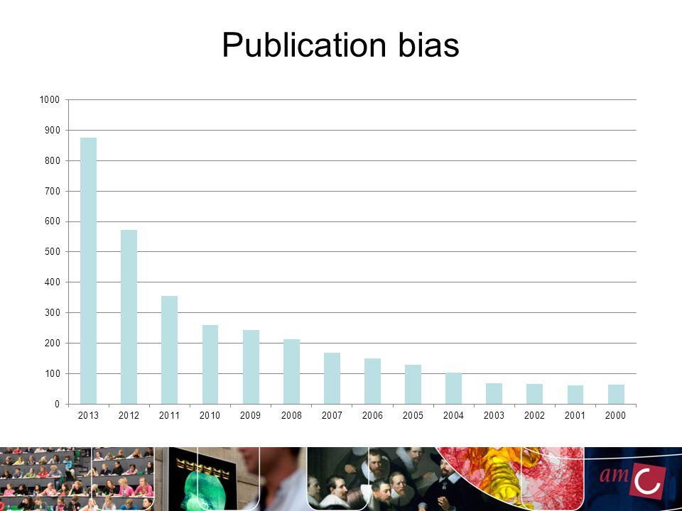 Publication bias