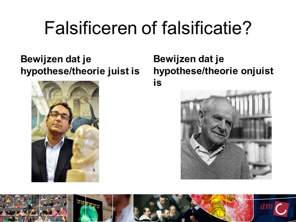 Falsificeren of falsificatie? Bewijzen dat je hypothese/theorie juist is Bewijzen dat je hypothese/theorie onjuist is