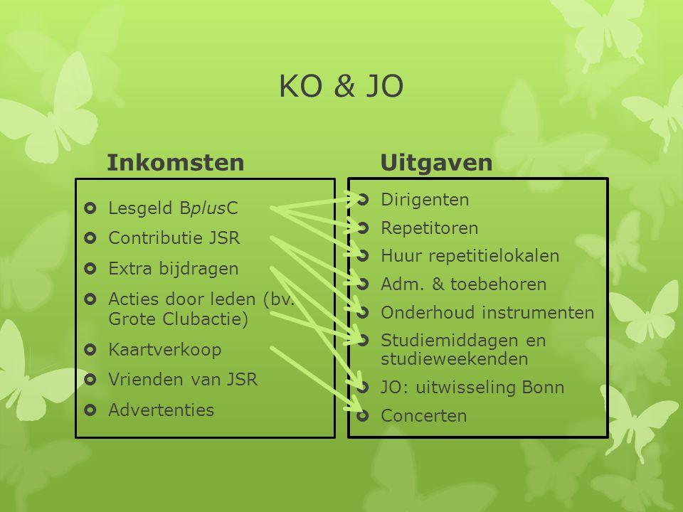 KO & JO Inkomsten  Lesgeld BplusC  Contributie JSR  Extra bijdragen  Acties door leden (bv.