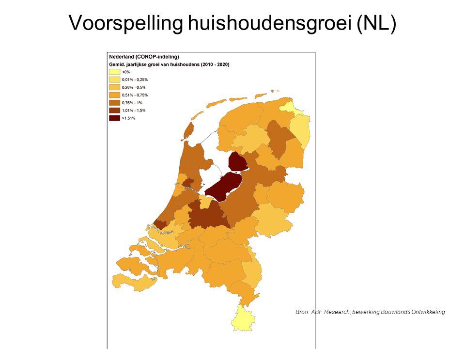 Voorspelling huishoudensgroei (NL) 10 Bron: ABF Research, bewerking Bouwfonds Ontwikkeling