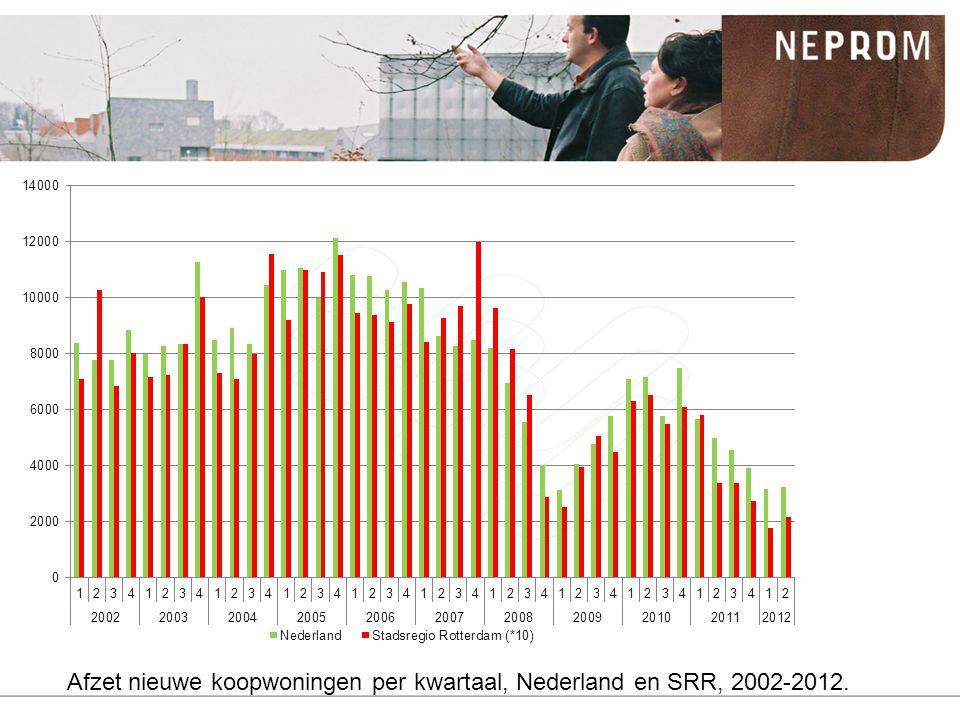 Afzet nieuwe koopwoningen per kwartaal, Nederland en SRR, 2002-2012.