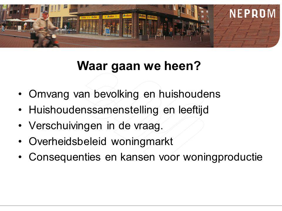9 Voorspelling huishoudsamenstelling (NL) Bron: Primos, bewerking Bouwfonds Ontwikkeling