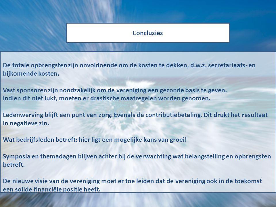 Conclusies De totale opbrengsten zijn onvoldoende om de kosten te dekken, d.w.z.