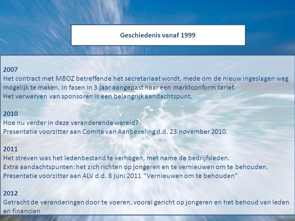 Geschiedenis vanaf 1999 2007 Het contract met MBOZ betreffende het secretariaat wordt, mede om de nieuw ingeslagen weg mogelijk te maken, in fasen in 3 jaar aangepast naar een marktconform tarief.