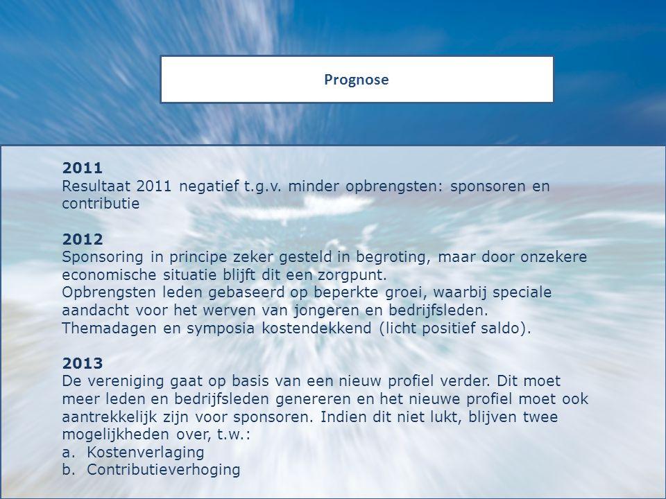 Prognose 2011 Resultaat 2011 negatief t.g.v. minder opbrengsten: sponsoren en contributie 2012 Sponsoring in principe zeker gesteld in begroting, maar