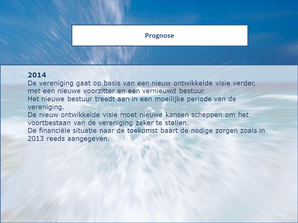 Prognose 2014 De vereniging gaat op basis van een nieuw ontwikkelde visie verder, met een nieuwe voorzitter en een vernieuwd bestuur. Het nieuwe bestu