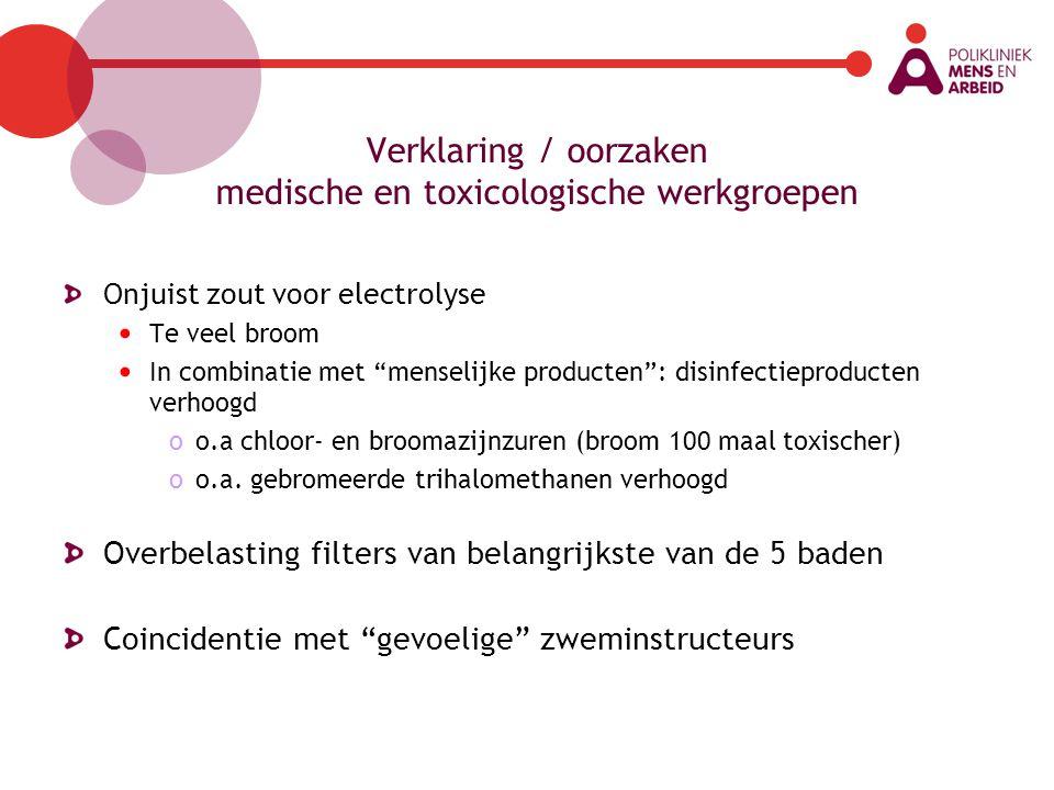 """Verklaring / oorzaken medische en toxicologische werkgroepen Onjuist zout voor electrolyse Te veel broom In combinatie met """"menselijke producten"""": dis"""