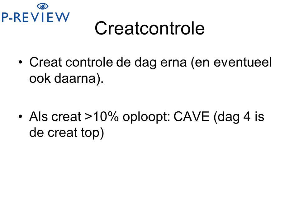 Creatcontrole Creat controle de dag erna (en eventueel ook daarna). Als creat >10% oploopt: CAVE (dag 4 is de creat top)