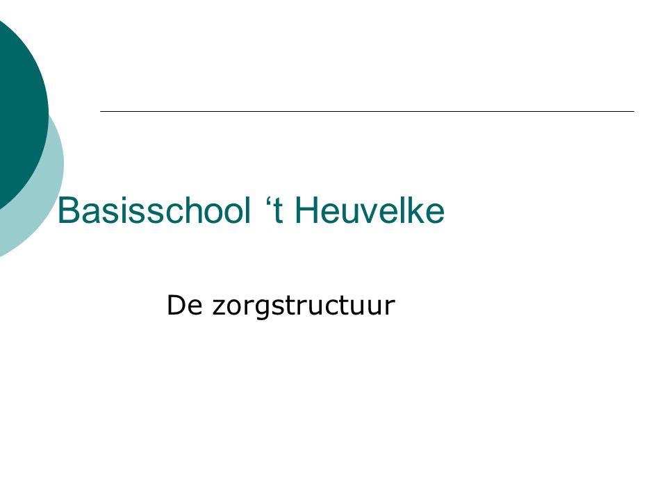 De zorg structuur van basisschool 't Heuvelke is opgebouwd uit 5 niveaus:  Niveau 1Het normale klassikaal onderwijs  Niveau 2Waar hebben de kinderen in de klas behoefte aan.