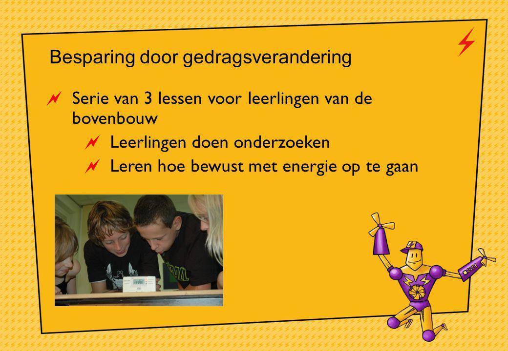 Wat is de Campagne Energieke Scholen.