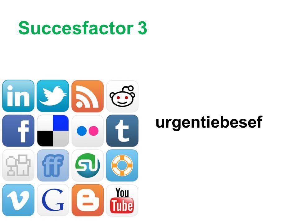 Succesfactor 4 De kunst van het samenwerken