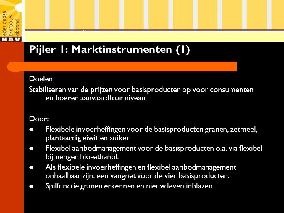 Pijler 1: Marktinstrumenten (1) Doelen Stabiliseren van de prijzen voor basisproducten op voor consumenten en boeren aanvaardbaar niveau Door: Flexibele invoerheffingen voor de basisproducten granen, zetmeel, plantaardig eiwit en suiker Flexibel aanbodmanagement voor de basisproducten o.a.
