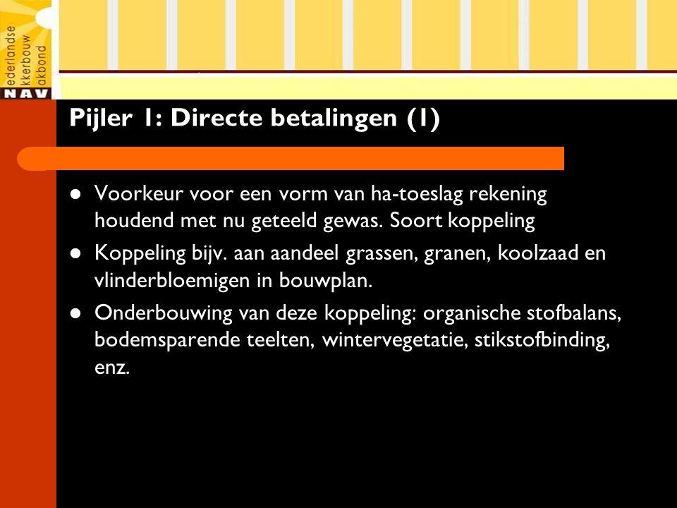 Pijler 1: Directe betalingen (1) Voorkeur voor een vorm van ha-toeslag rekening houdend met nu geteeld gewas. Soort koppeling Koppeling bijv. aan aand