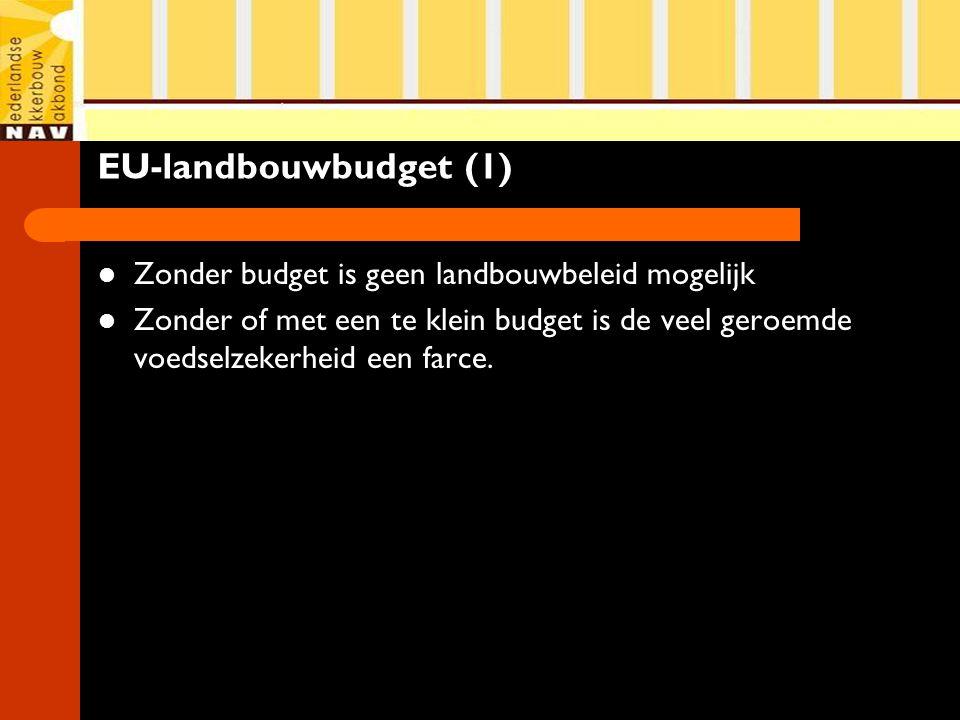 EU-landbouwbudget (1) Zonder budget is geen landbouwbeleid mogelijk Zonder of met een te klein budget is de veel geroemde voedselzekerheid een farce.