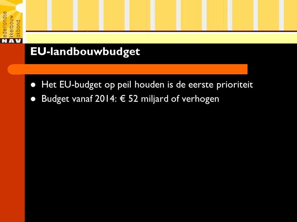 EU-landbouwbudget Het EU-budget op peil houden is de eerste prioriteit Budget vanaf 2014: € 52 miljard of verhogen