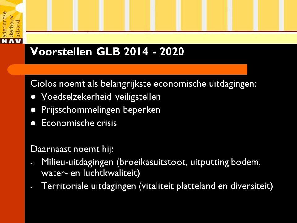 Voorstellen GLB 2014 - 2020 Ciolos noemt als belangrijkste economische uitdagingen: Voedselzekerheid veiligstellen Prijsschommelingen beperken Economische crisis Daarnaast noemt hij: - Milieu-uitdagingen (broeikasuitstoot, uitputting bodem, water- en luchtkwaliteit) - Territoriale uitdagingen (vitaliteit platteland en diversiteit)