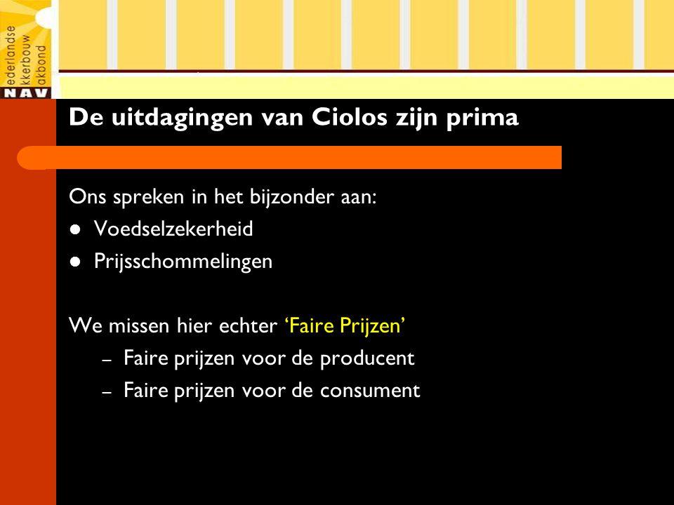 De uitdagingen van Ciolos zijn prima Ons spreken in het bijzonder aan: Voedselzekerheid Prijsschommelingen We missen hier echter 'Faire Prijzen' – Faire prijzen voor de producent – Faire prijzen voor de consument