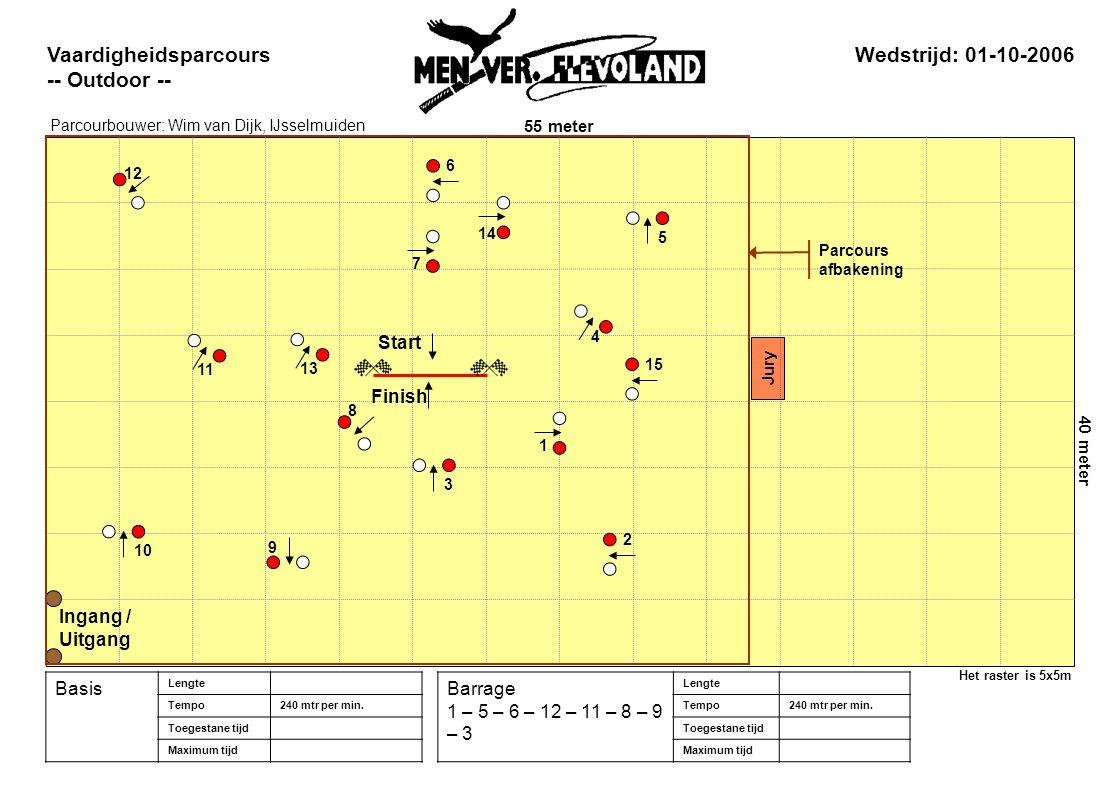 55 meter 40 meter Het raster is 5x5m Vaardigheidsparcours -- Outdoor -- Wedstrijd: 01-10-2006 Parcourbouwer: Wim van Dijk, IJsselmuiden Basis Lengte Tempo240 mtr per min.